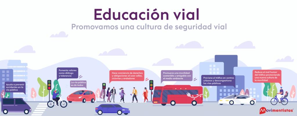 Infografia con los objectivos de la educacion vial
