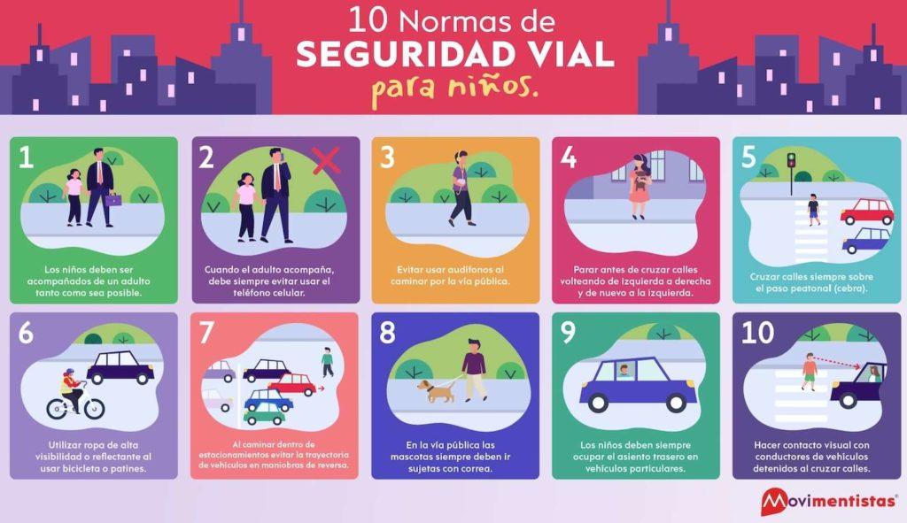 Infografia con las 10 normas de seguridad vial para niños