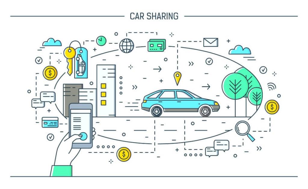 Ilustracion del proceso completo de car sharing (movilidad compartida), desde encontrar y solicitar un auto con la app, hasta la paga automatica del servicio mediante un metodo en linea y recibir el auto